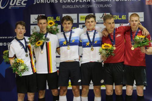 U19 EM Hallenradsport 2021